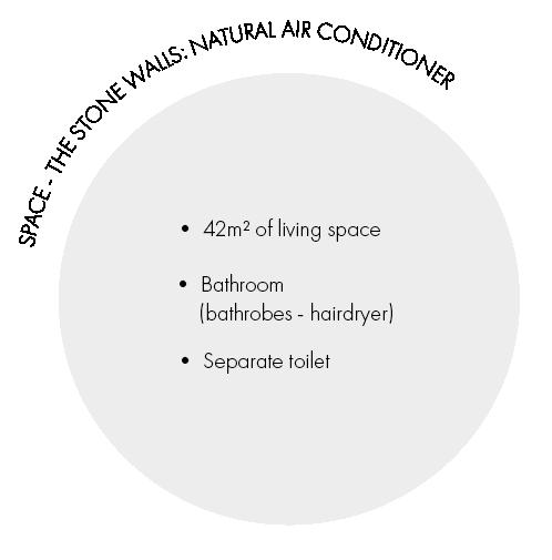 42 m² of living space / Bathroom / Separate toilet