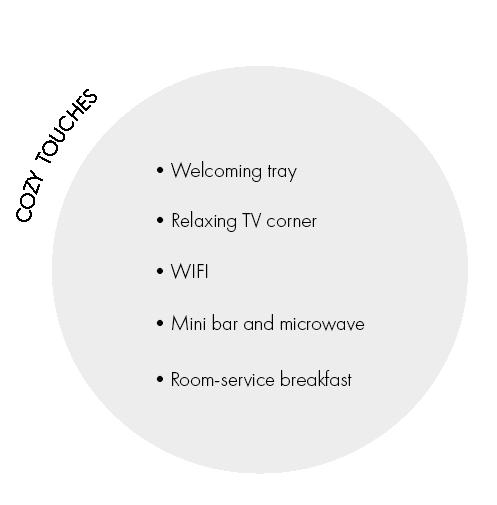 TV / Wi-Fi / Mini bar / Microwave / Breakfast